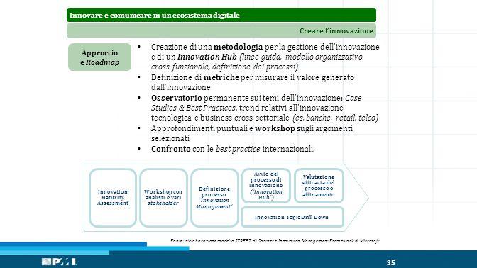 Innovare e comunicare in un ecosistema digitaleCreare l'innovazione 35 Approccio e Roadmap Creazione di una metodologia per la gestione dell'innovazione e di un Innovation Hub (linee guida, modello organizzativo cross-funzionale, definizione dei processi) Definizione di metriche per misurare il valore generato dall'innovazione Osservatorio permanente sui temi dell'innovazione: Case Studies & Best Practices, trend relativi all'innovazione tecnologica e business cross-settoriale (es.