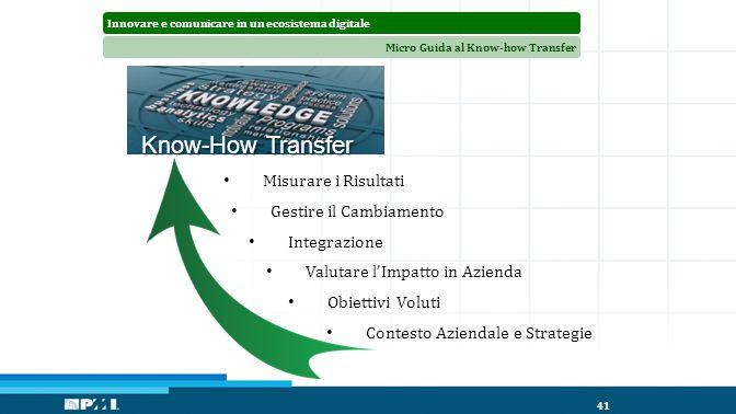 Innovare e comunicare in un ecosistema digitaleMicro Guida al Know-how Transfer 41 Contesto Aziendale e Strategie Obiettivi Voluti Integrazione Gestire il Cambiamento Misurare i Risultati Valutare l'Impatto in Azienda Know-How Transfer