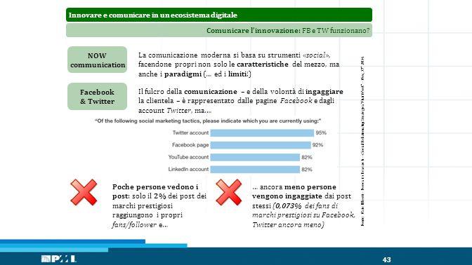 Innovare e comunicare in un ecosistema digitaleComunicare l'innovazione: FB e TW funzionano.