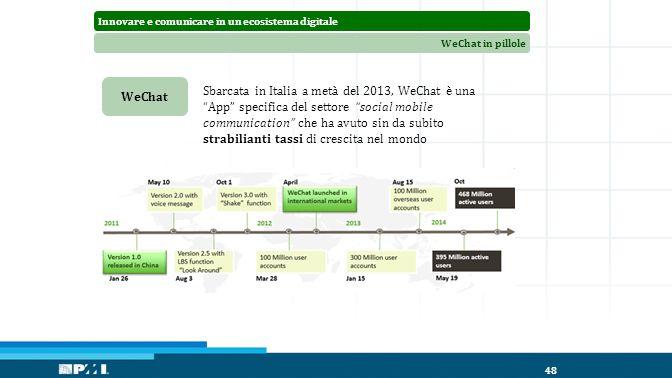 Innovare e comunicare in un ecosistema digitaleWeChat in pillole 48 WeChat Sbarcata in Italia a metà del 2013, WeChat è una App specifica del settore social mobile communication che ha avuto sin da subito strabilianti tassi di crescita nel mondo