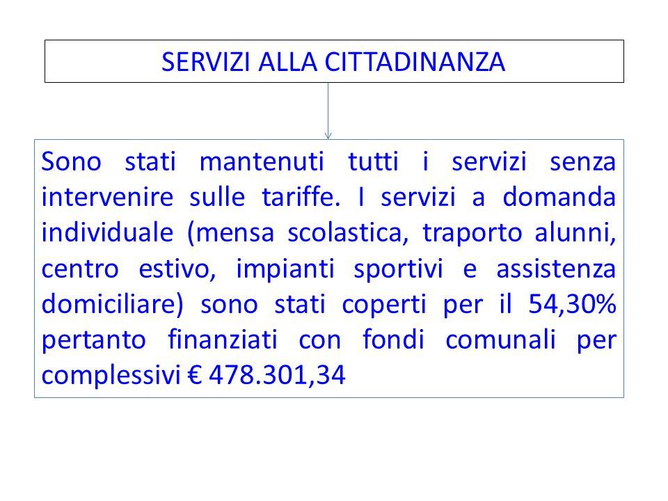SERVIZI ALLA CITTADINANZA Sono stati mantenuti tutti i servizi senza intervenire sulle tariffe.