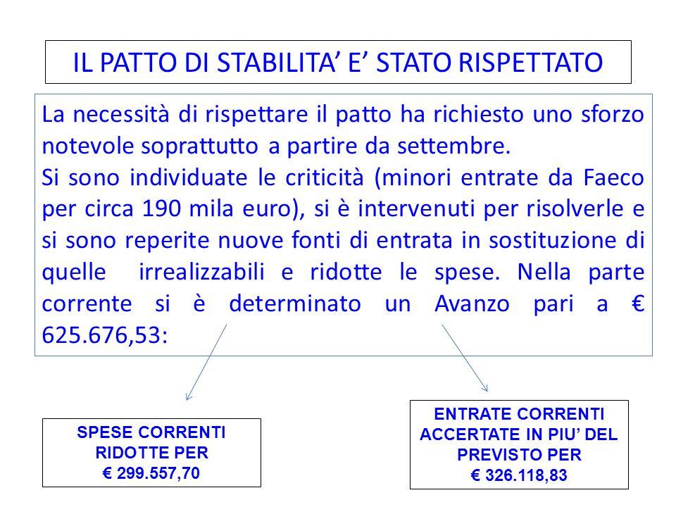 In particolare si sottolinea: Deroga al Patto ottenuta dalla Regione per edilizia scolastica per € 194.741,00; Riparto degli utili a seguito chiusura definitiva Ge.Fa.Co.