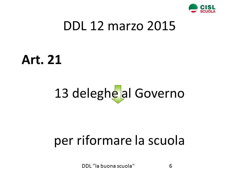 DDL 12 marzo 2015 Art. 21 13 deleghe al Governo per riformare la scuola DDL la buona scuola 6