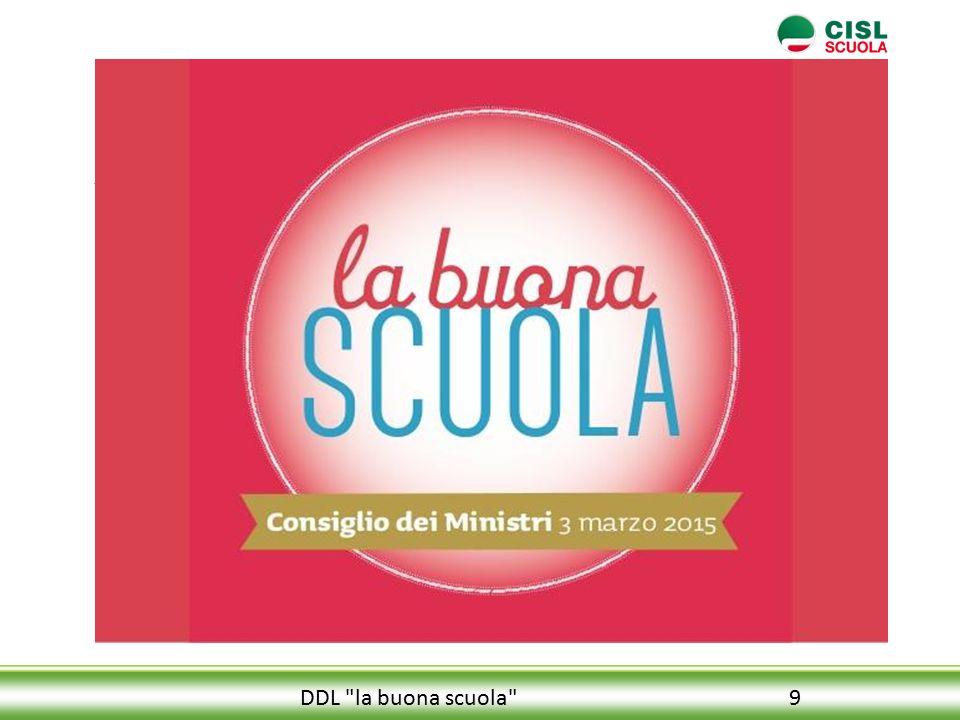20 Slide Consiglio dei Ministri 12 marzo 2015 DDL la buona scuola