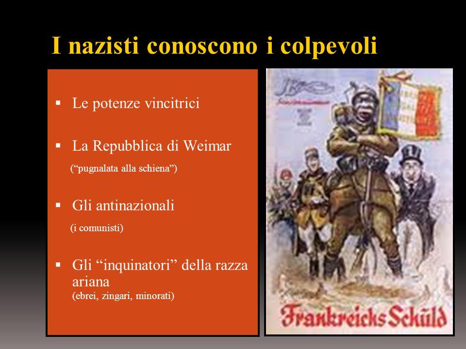 I nazisti conoscono i colpevoli  Le potenze vincitrici  La Repubblica di Weimar ( pugnalata alla schiena )  Gli antinazionali (i comunisti)  Gli inquinatori della razza ariana (ebrei, zingari, minorati)