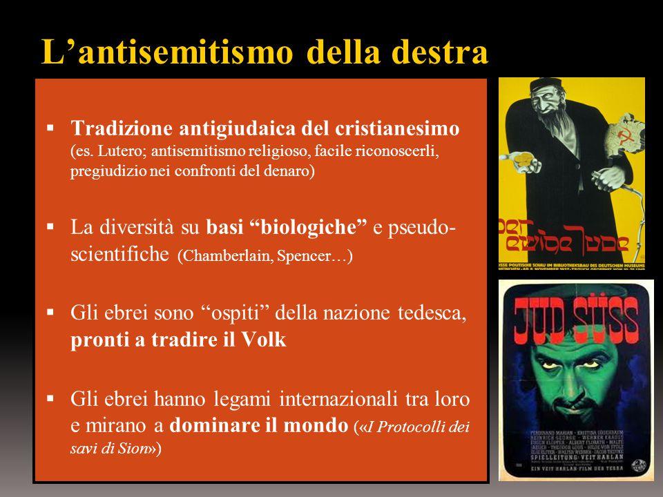 L'antisemitismo della destra  Tradizione antigiudaica del cristianesimo (es.