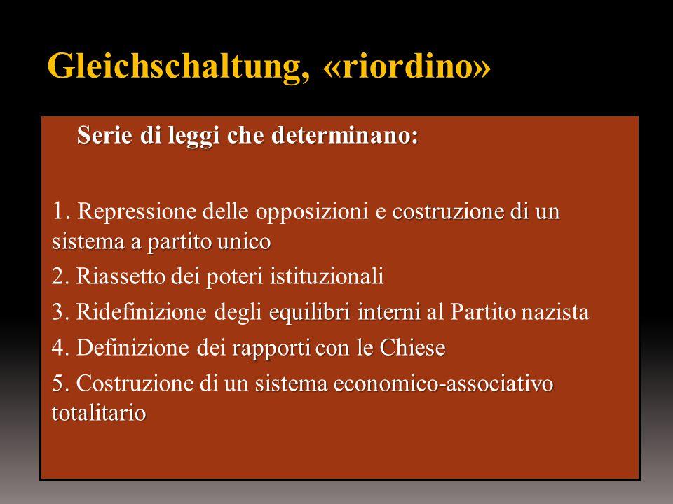 Gleichschaltung, «riordino» Serie di leggi che determinano: costruzione di un sistema a partito unico 1.