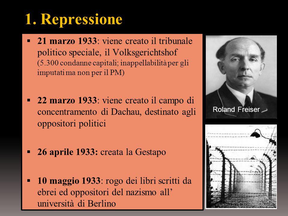1. Repressione  21 marzo 1933: viene creato il tribunale politico speciale, il Volksgerichtshof (5.300 condanne capitali; inappellabilità per gli imp