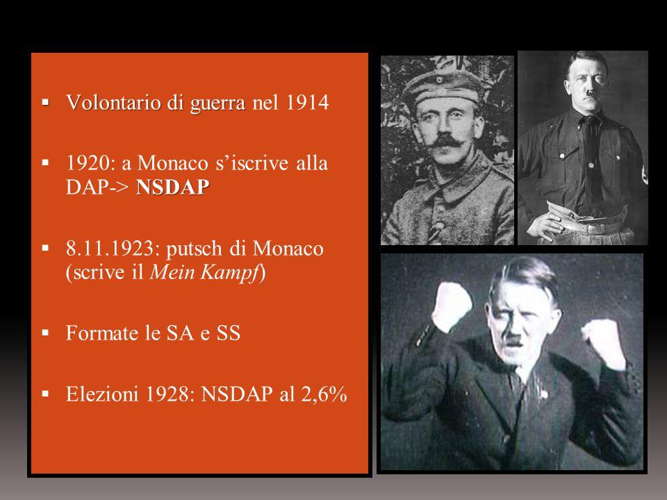  Volontario di guerra  Volontario di guerra nel 1914 NSDAP  1920: a Monaco s'iscrive alla DAP-> NSDAP  8.11.1923: putsch di Monaco (scrive il Mein Kampf)  Formate le SA e SS  Elezioni 1928: NSDAP al 2,6%