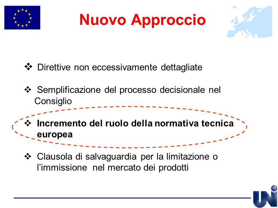  Direttive non eccessivamente dettagliate  Semplificazione del processo decisionale nel Consiglio  Incremento del ruolo della normativa tecnica eur