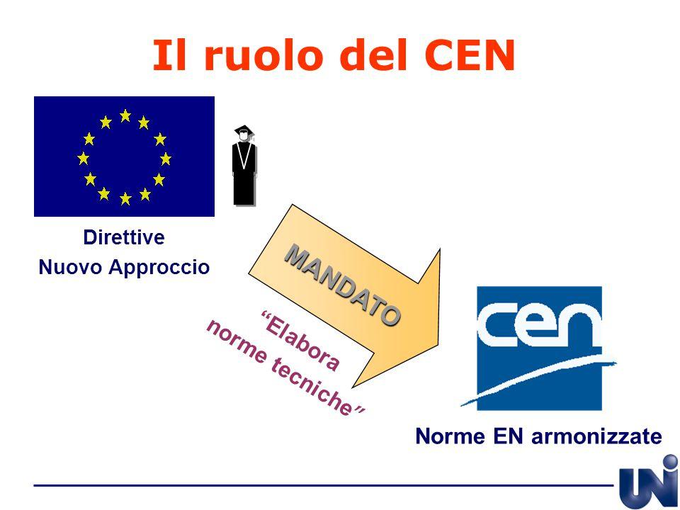 """Il ruolo del CENMANDATO """"Elabora norme tecniche """" Direttive Nuovo Approccio Norme EN armonizzate"""