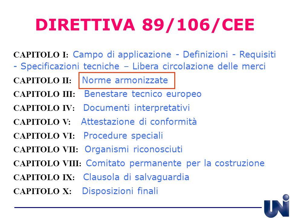DIRETTIVA 89/106/CEE CAPITOLO I : Campo di applicazione - Definizioni - Requisiti - Specificazioni tecniche – Libera circolazione delle merci CAPITOLO
