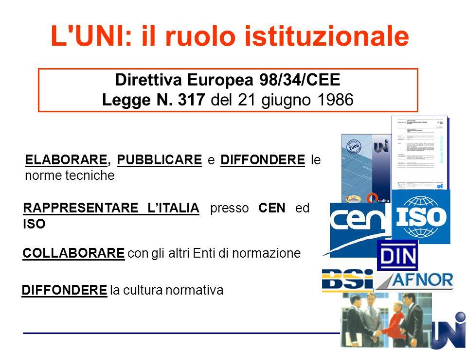 ELABORARE, PUBBLICARE e DIFFONDERE le norme tecniche RAPPRESENTARE L'ITALIA presso CEN ed ISO COLLABORARE con gli altri Enti di normazione DIFFONDERE