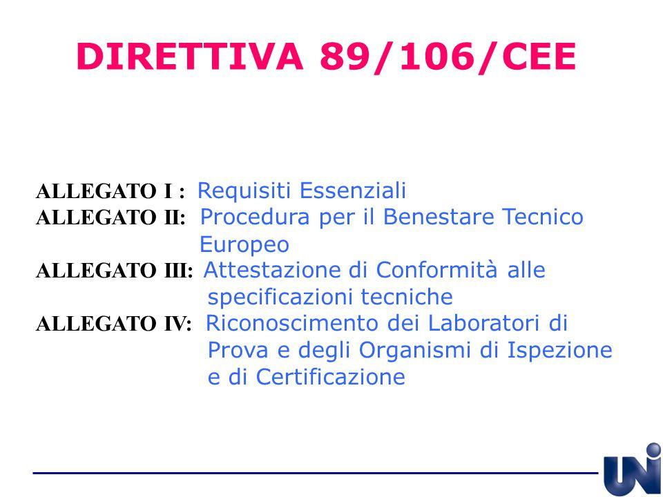 ALLEGATO I : Requisiti Essenziali ALLEGATO II: Procedura per il Benestare Tecnico Europeo ALLEGATO III: Attestazione di Conformità alle specificazioni