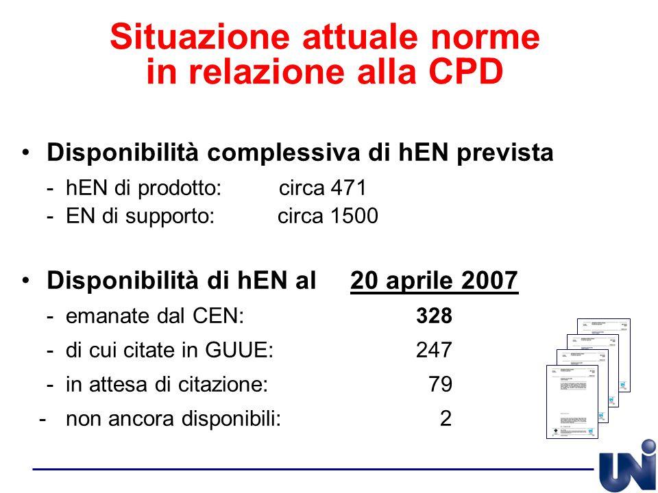 Disponibilità complessiva di hEN prevista -hEN di prodotto: circa 471 -EN di supporto: circa 1500 Disponibilità di hEN al 20 aprile 2007 -emanate dal