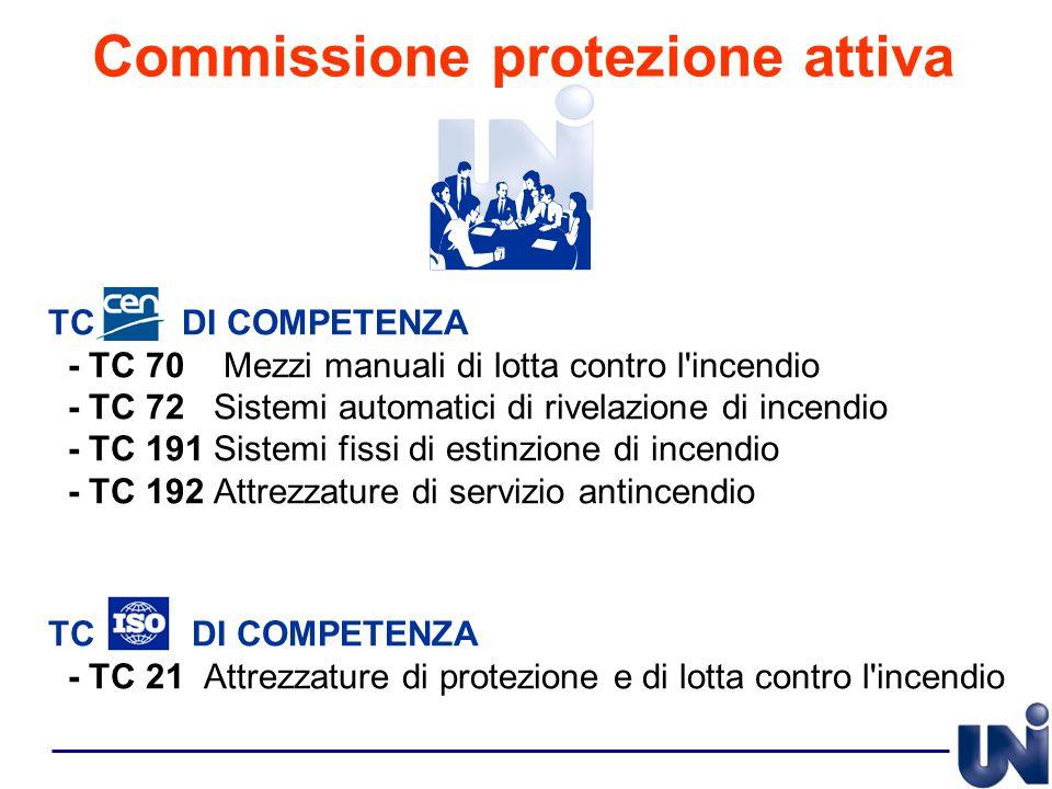 Commissione protezione attiva TC DI COMPETENZA - TC 70 Mezzi manuali di lotta contro l'incendio - TC 72 Sistemi automatici di rivelazione di incendio