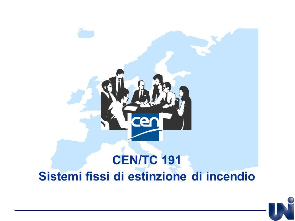 CEN/TC 191 Sistemi fissi di estinzione di incendio