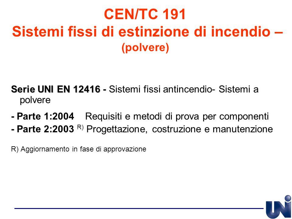 CEN/TC 191 Sistemi fissi di estinzione di incendio – (polvere) Serie UNI EN 12416 Serie UNI EN 12416 - Sistemi fissi antincendio- Sistemi a polvere -