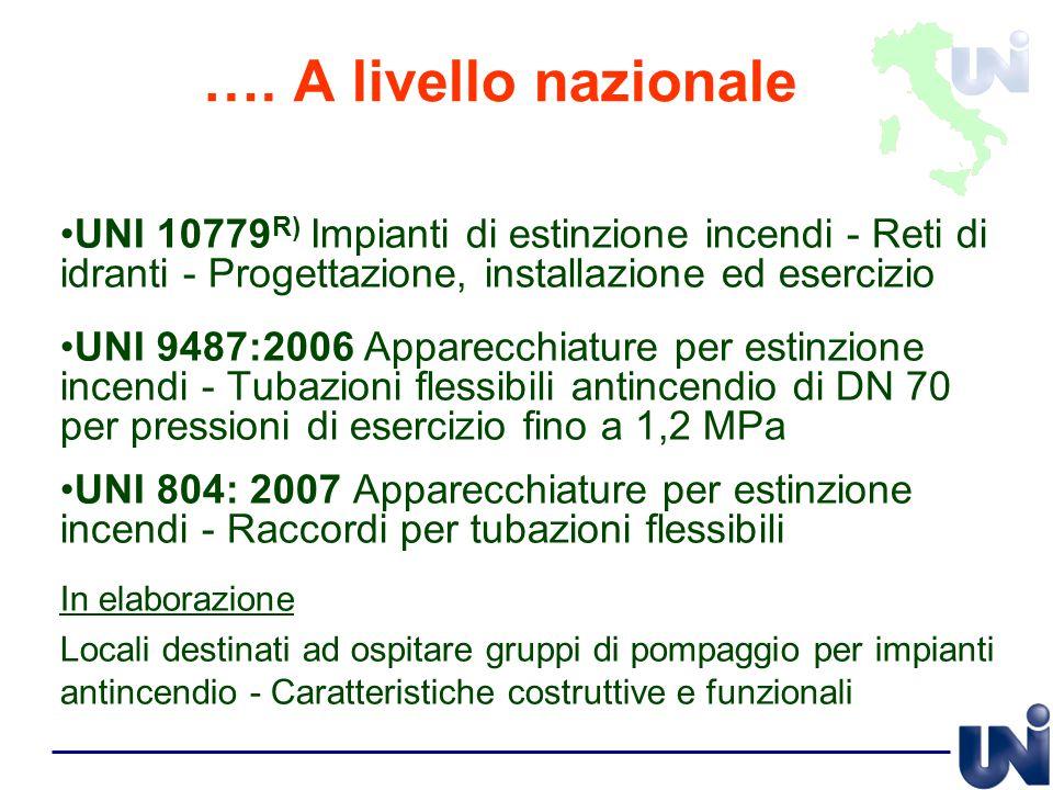 …. A livello nazionale UNI 10779 R) Impianti di estinzione incendi - Reti di idranti - Progettazione, installazione ed esercizio UNI 9487:2006 Apparec