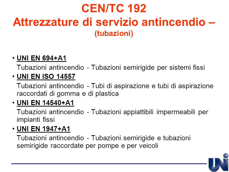 CEN/TC 192 Attrezzature di servizio antincendio – (tubazioni) UNI EN 694+A1 Tubazioni antincendio - Tubazioni semirigide per sistemi fissi UNI EN ISO
