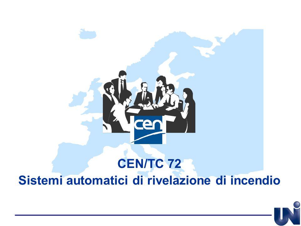 CEN/TC 72 Sistemi automatici di rivelazione di incendio