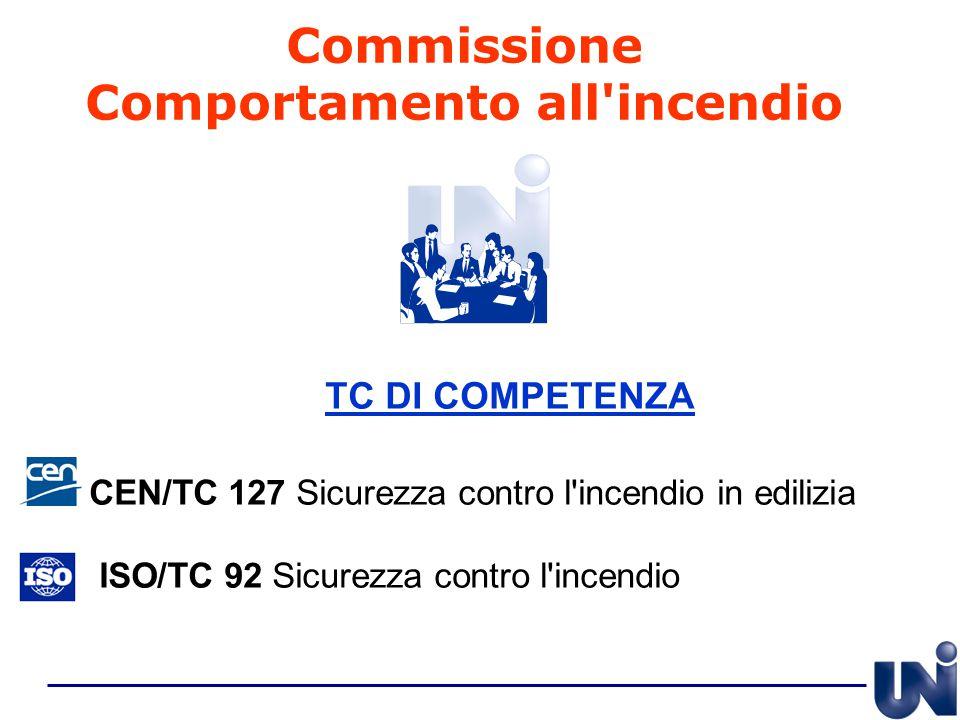 Commissione Comportamento all'incendio TC DI COMPETENZA CEN/TC 127 Sicurezza contro l'incendio in edilizia ISO/TC 92 Sicurezza contro l'incendio