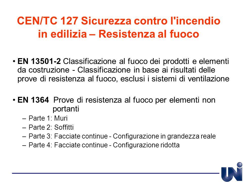 CEN/TC 127 Sicurezza contro l'incendio in edilizia – Resistenza al fuoco EN 13501-2 Classificazione al fuoco dei prodotti e elementi da costruzione -