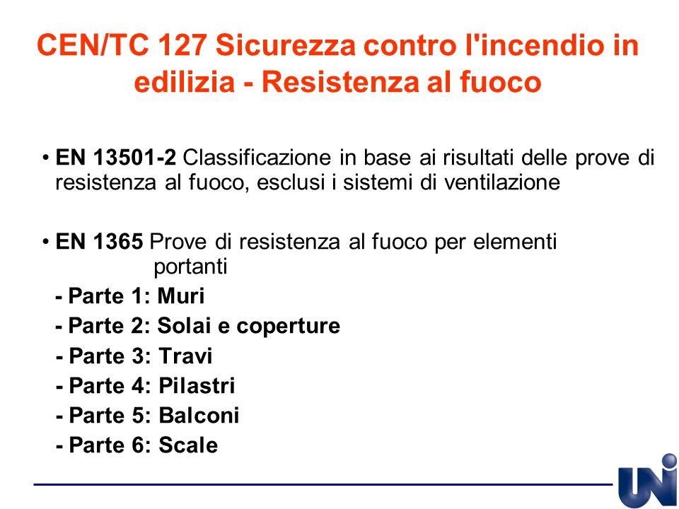 CEN/TC 127 Sicurezza contro l'incendio in edilizia - Resistenza al fuoco EN 13501-2 Classificazione in base ai risultati delle prove di resistenza al