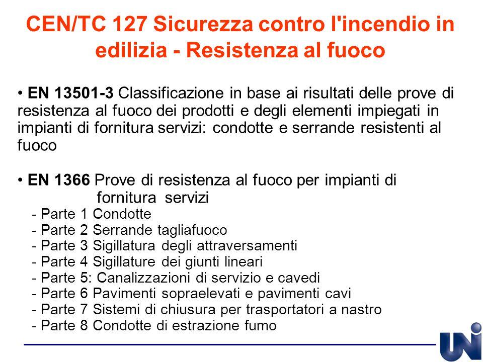CEN/TC 127 Sicurezza contro l'incendio in edilizia - Resistenza al fuoco EN 13501-3 Classificazione in base ai risultati delle prove di resistenza al