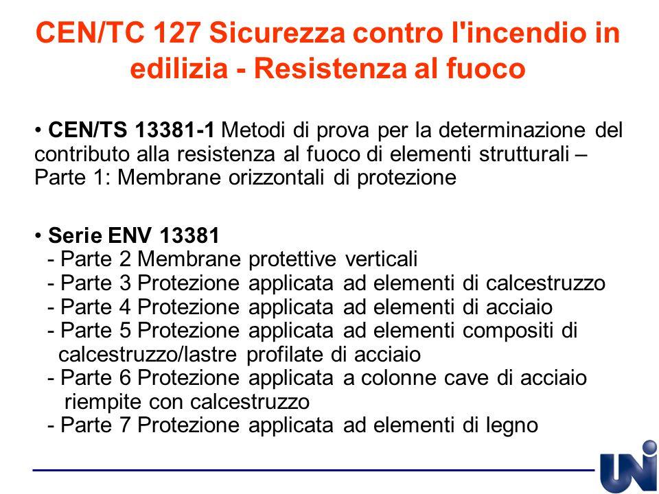 CEN/TC 127 Sicurezza contro l'incendio in edilizia - Resistenza al fuoco CEN/TS 13381-1 Metodi di prova per la determinazione del contributo alla resi
