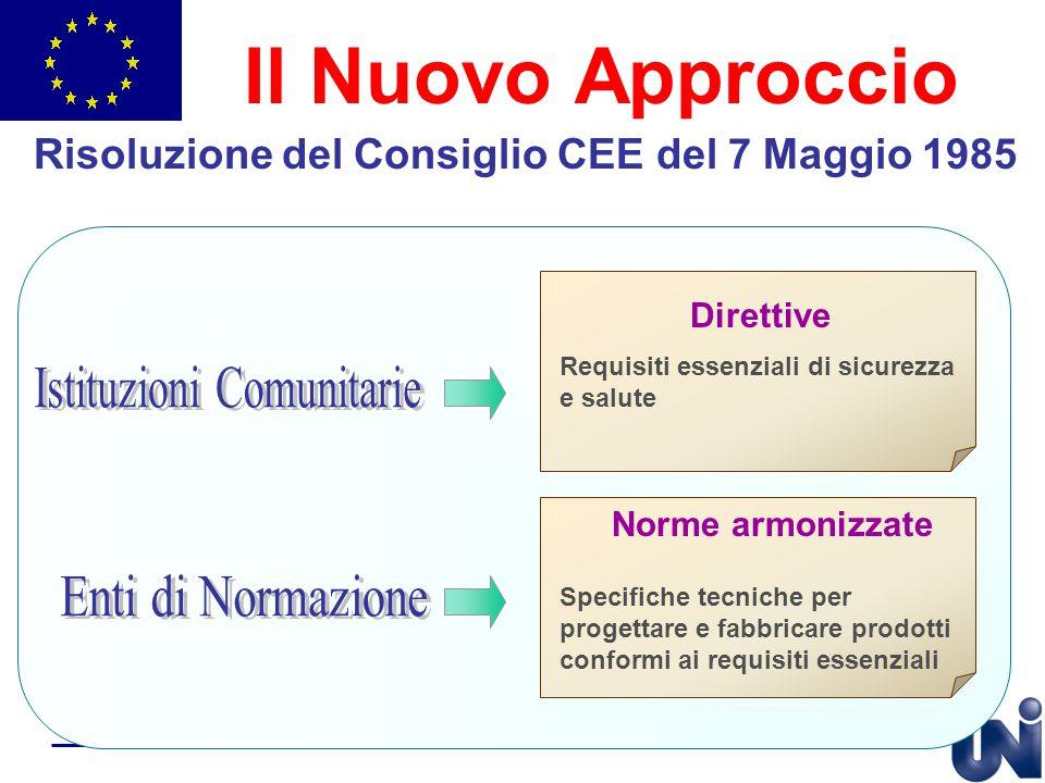 Il Nuovo Approccio Risoluzione del Consiglio CEE del 7 Maggio 1985 Direttive Requisiti essenziali di sicurezza e salute Norme armonizzate Specifiche t