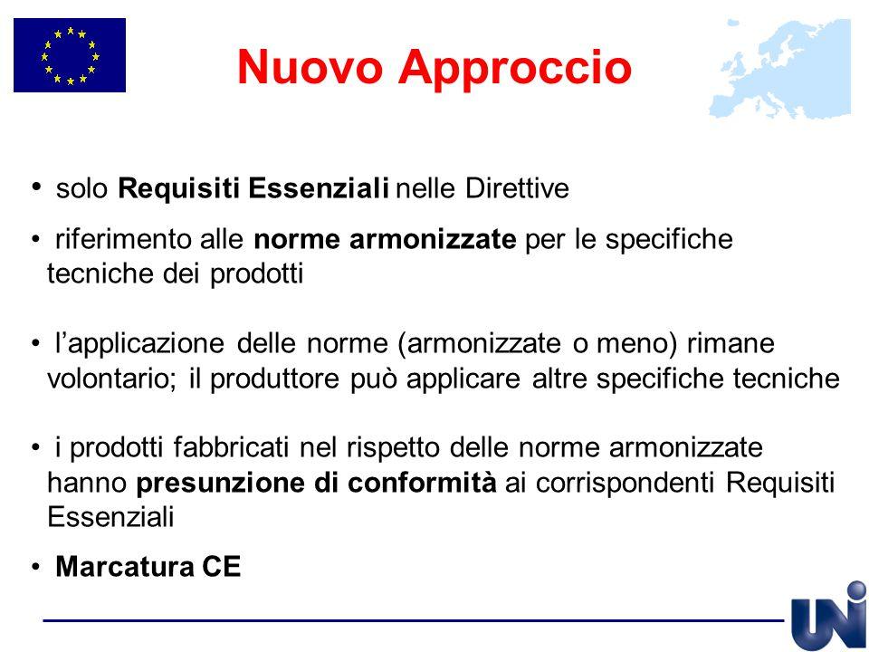 solo Requisiti Essenziali nelle Direttive riferimento alle norme armonizzate per le specifiche tecniche dei prodotti l'applicazione delle norme (armon