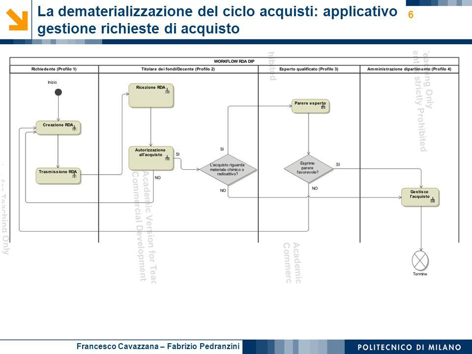 Francesco Cavazzana – Fabrizio Pedranzini La dematerializzazione del ciclo acquisti: applicativo gestione richieste di acquisto 6