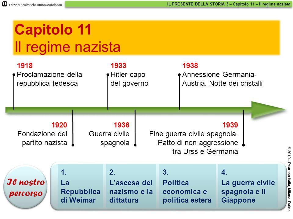 1. La Repubblica di Weimar 2. L'ascesa del nazismo e la dittatura Capitolo 11 Il regime nazista 1918 Proclamazione della repubblica tedesca 1920 Fonda