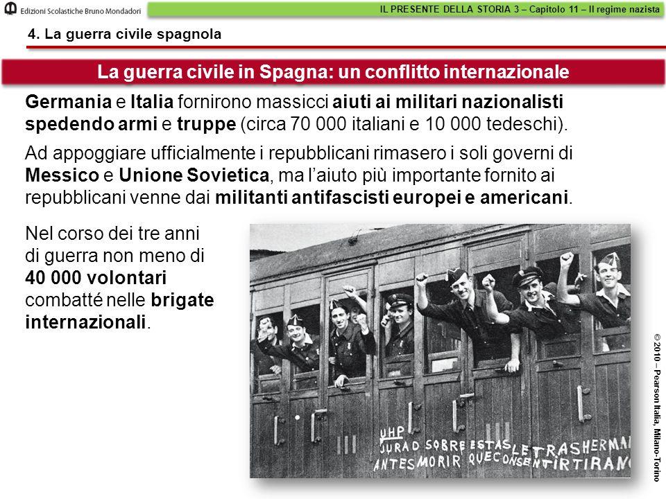 La guerra civile in Spagna: un conflitto internazionale 4. La guerra civile spagnola Ad appoggiare ufficialmente i repubblicani rimasero i soli govern