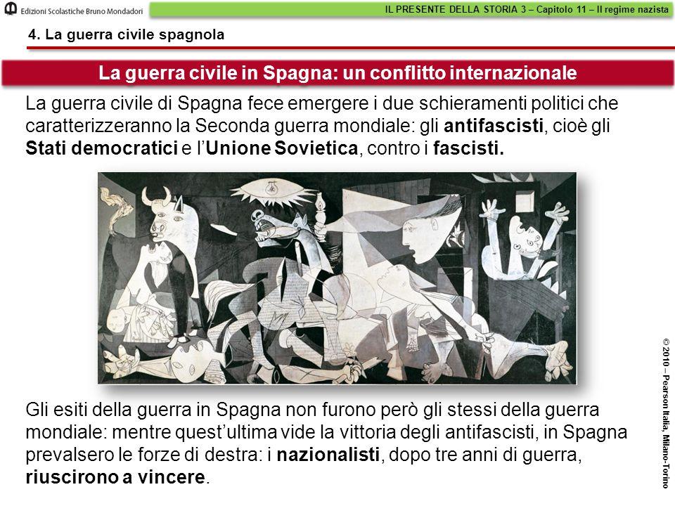 La guerra civile in Spagna: un conflitto internazionale 4. La guerra civile spagnola Gli esiti della guerra in Spagna non furono però gli stessi della