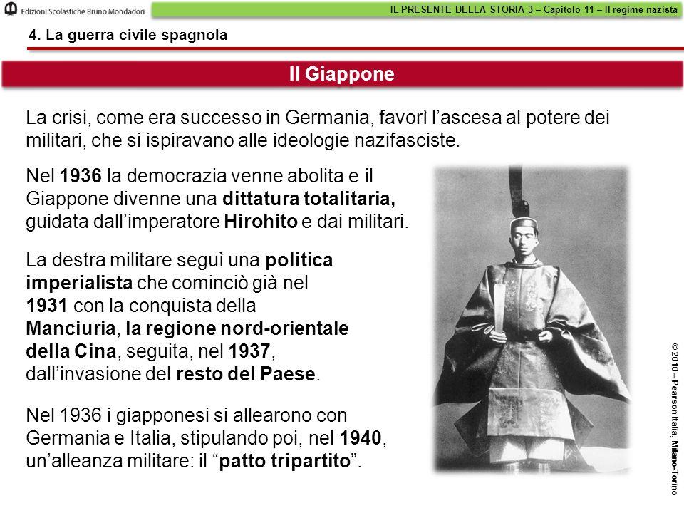 Il Giappone 4. La guerra civile spagnola Nel 1936 la democrazia venne abolita e il Giappone divenne una dittatura totalitaria, guidata dall'imperatore