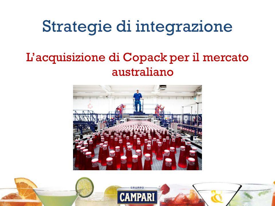 Strategie di integrazione L'acquisizione di Copack per il mercato australiano