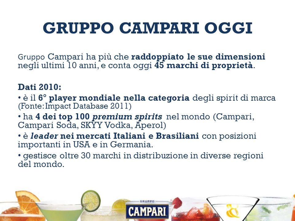 GRUPPO CAMPARI OGGI Gruppo Campari ha più che raddoppiato le sue dimensioni negli ultimi 10 anni, e conta oggi 45 marchi di proprietà. Dati 2010: è il