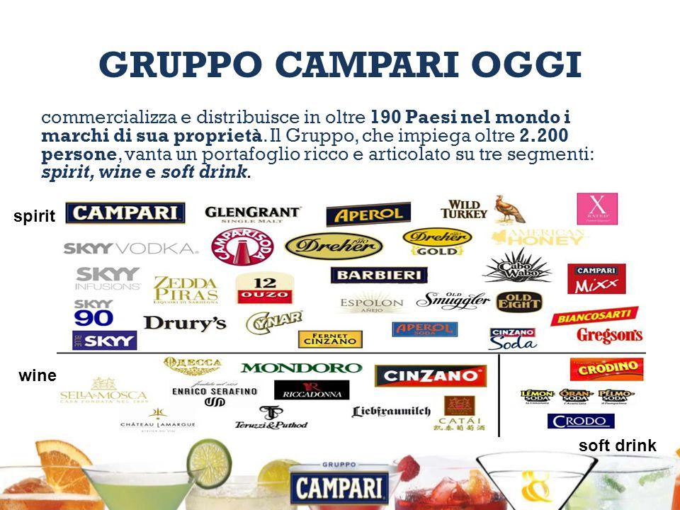 GRUPPO CAMPARI OGGI commercializza e distribuisce in oltre 190 Paesi nel mondo i marchi di sua proprietà. Il Gruppo, che impiega oltre 2.200 persone,