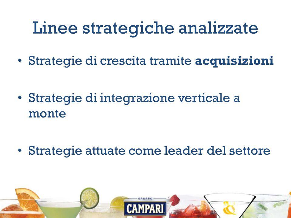 Linee strategiche analizzate Strategie di crescita tramite acquisizioni Strategie di integrazione verticale a monte Strategie attuate come leader del settore