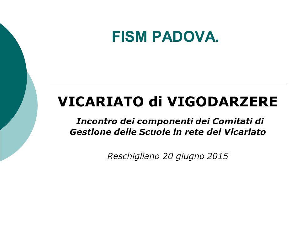 FISM PADOVA. VICARIATO di VIGODARZERE Incontro dei componenti dei Comitati di Gestione delle Scuole in rete del Vicariato Reschigliano 20 giugno 2015