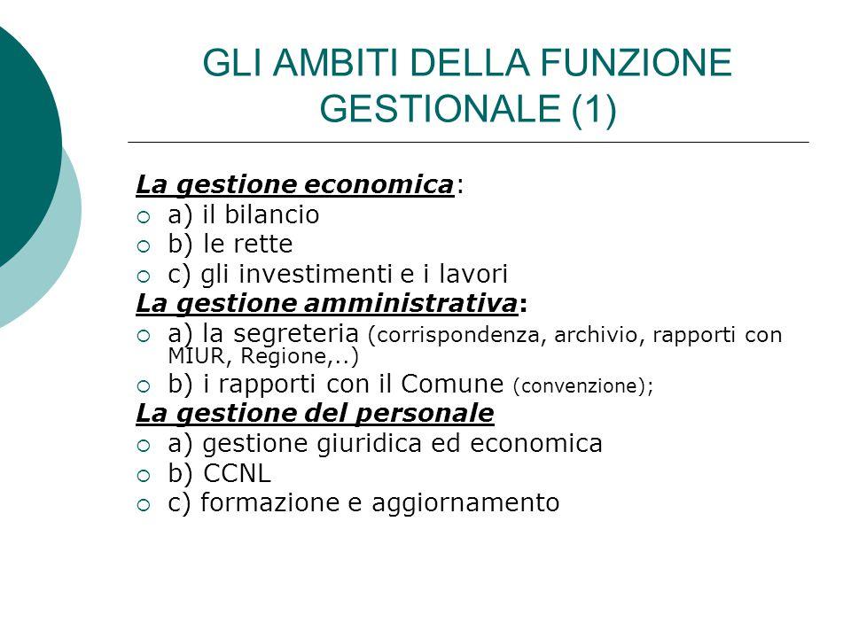 GLI AMBITI DELLA FUNZIONE GESTIONALE (1) La gestione economica:  a) il bilancio  b) le rette  c) gli investimenti e i lavori La gestione amministra