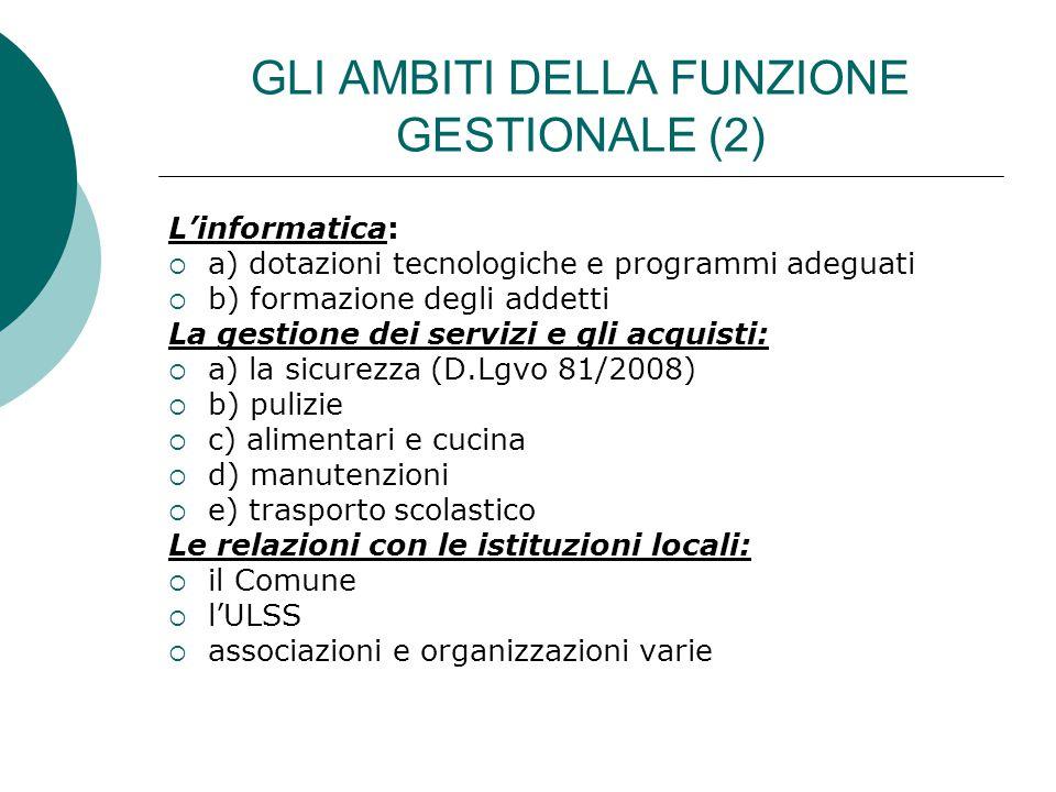 GLI AMBITI DELLA FUNZIONE GESTIONALE (2) L'informatica:  a) dotazioni tecnologiche e programmi adeguati  b) formazione degli addetti La gestione dei