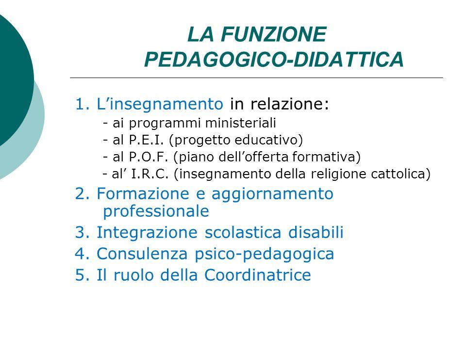 LA FUNZIONE PEDAGOGICO-DIDATTICA 1. L'insegnamento in relazione: - ai programmi ministeriali - al P.E.I. (progetto educativo) - al P.O.F. (piano dell'