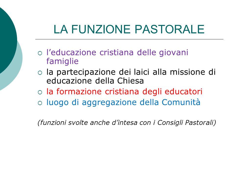 LA FUNZIONE PASTORALE  l'educazione cristiana delle giovani famiglie  la partecipazione dei laici alla missione di educazione della Chiesa  la form