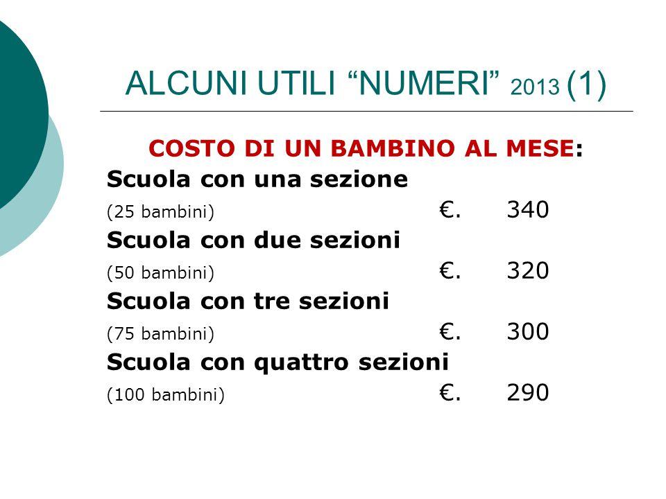 """ALCUNI UTILI """"NUMERI"""" 2013 (1) COSTO DI UN BAMBINO AL MESE: Scuola con una sezione (25 bambini) €. 340 Scuola con due sezioni (50 bambini) €. 320 Scuo"""
