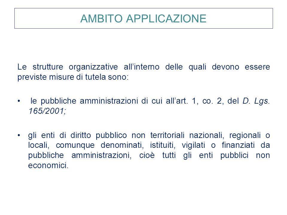 AMBITO APPLICAZIONE Le strutture organizzative all'interno delle quali devono essere previste misure di tutela sono: le pubbliche amministrazioni di cui all'art.