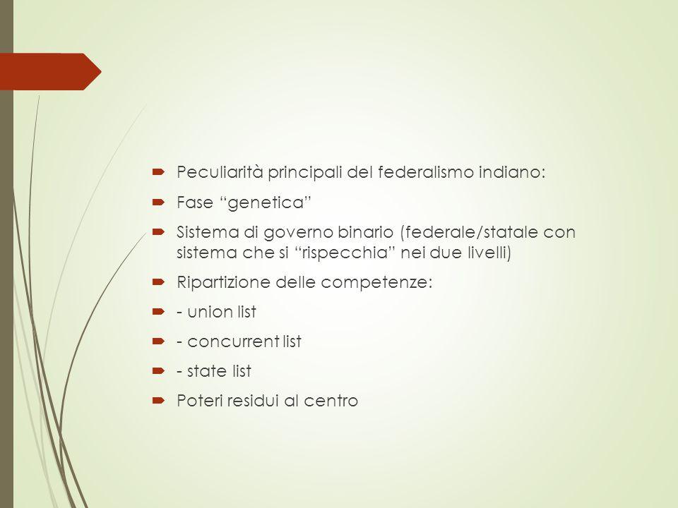  Peculiarità principali del federalismo indiano:  Fase genetica  Sistema di governo binario (federale/statale con sistema che si rispecchia nei due livelli)  Ripartizione delle competenze:  - union list  - concurrent list  - state list  Poteri residui al centro