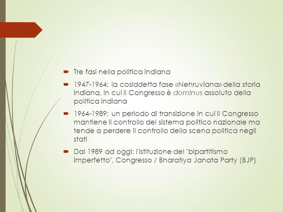  Tre fasi nella politica indiana  1947-1964: la cosiddetta fase «Nehruviana» della storia indiana, in cui il Congresso è dominus assoluto della politica indiana  1964-1989: un periodo di transizione in cui il Congresso mantiene il controllo del sistema politico nazionale ma tende a perdere il controllo della scena politica negli stati  Dal 1989 ad oggi: l istituzione del bipartitismo imperfetto , Congresso / Bharatiya Janata Party (BJP)